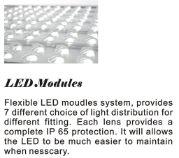 fitbar LED modules